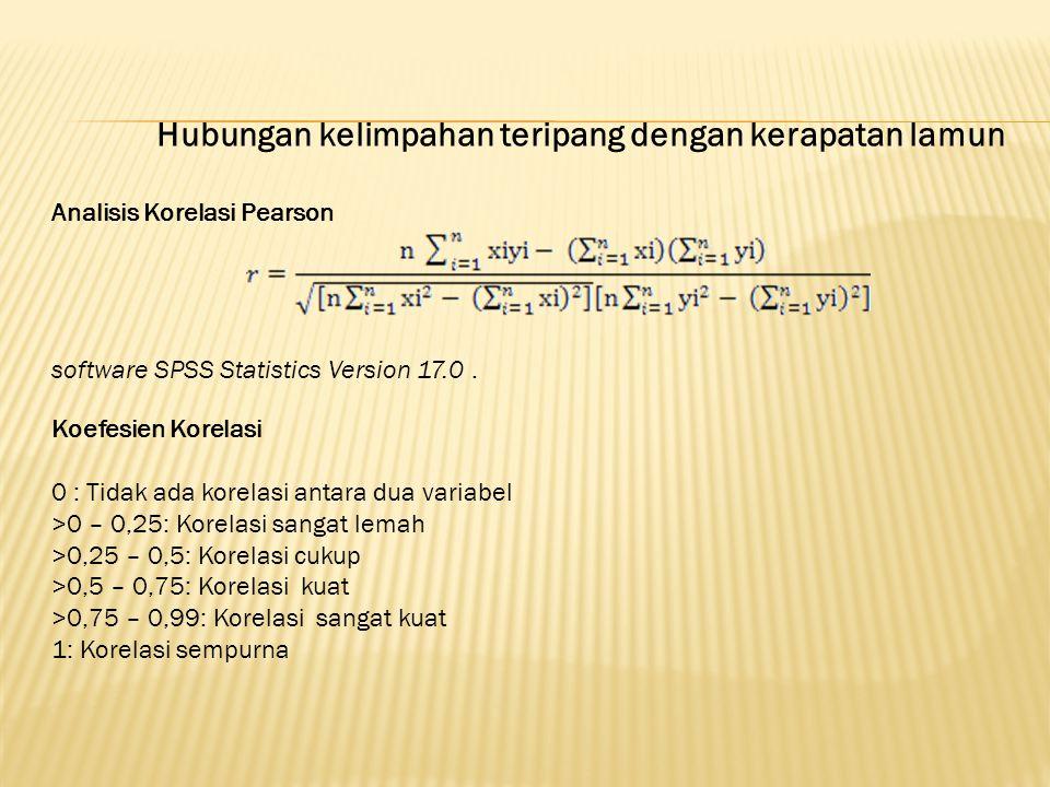 Hubungan kelimpahan teripang dengan kerapatan lamun Analisis Korelasi Pearson software SPSS Statistics Version 17.0.