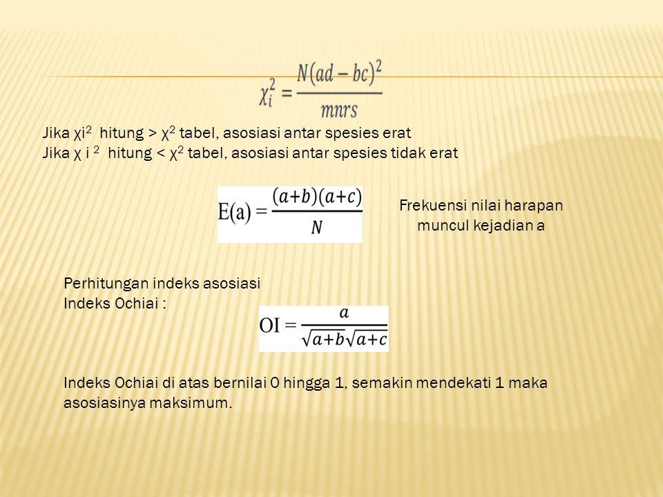 Jika χi 2 hitung > χ 2 tabel, asosiasi antar spesies erat Jika χ i 2 hitung < χ 2 tabel, asosiasi antar spesies tidak erat Frekuensi nilai harapan muncul kejadian a Perhitungan indeks asosiasi Indeks Ochiai : Indeks Ochiai di atas bernilai 0 hingga 1, semakin mendekati 1 maka asosiasinya maksimum.