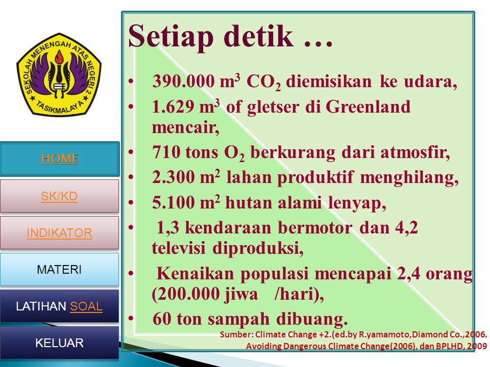 HOME SK/KD INDIKATOR MATERI LATIHAN SOAL LATIHAN SOAL KELUAR Setiap detik … •390.000 m 3 CO 2 diemisikan ke udara, •1.629 m 3 of gletser di Greenland