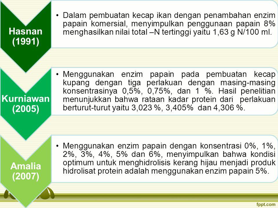 Hasnan (1991) •Dalam pembuatan kecap ikan dengan penambahan enzim papain komersial, menyimpulkan penggunaan papain 8% menghasilkan nilai total –N tert