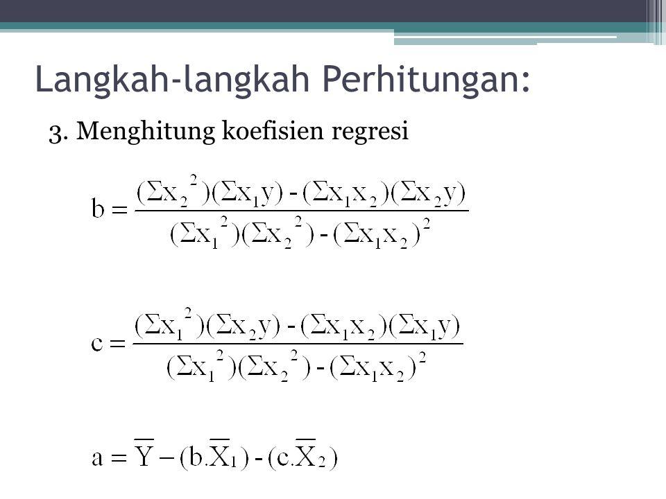Langkah-langkah Perhitungan: 3. Menghitung koefisien regresi