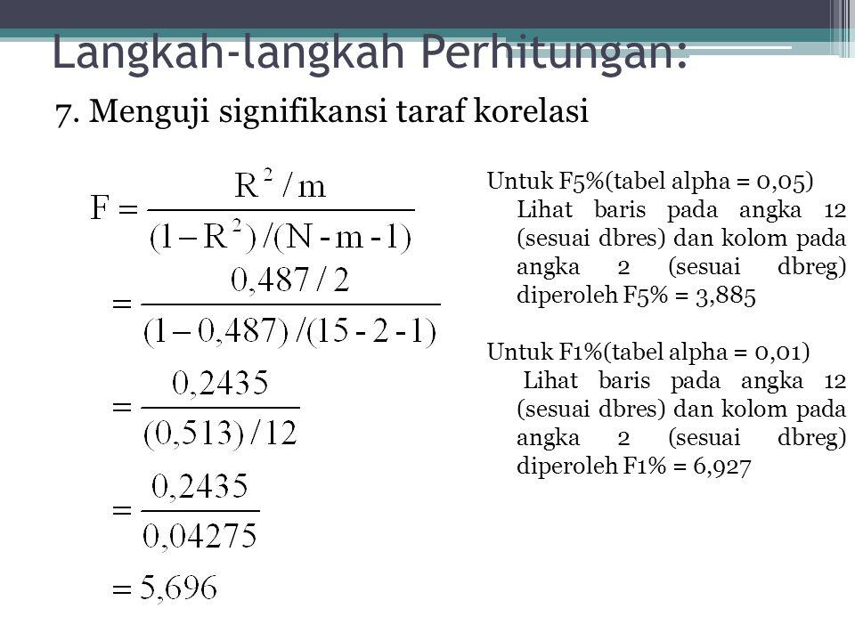 Langkah-langkah Perhitungan: 7. Menguji signifikansi taraf korelasi Untuk F5%(tabel alpha = 0,05) Lihat baris pada angka 12 (sesuai dbres) dan kolom p