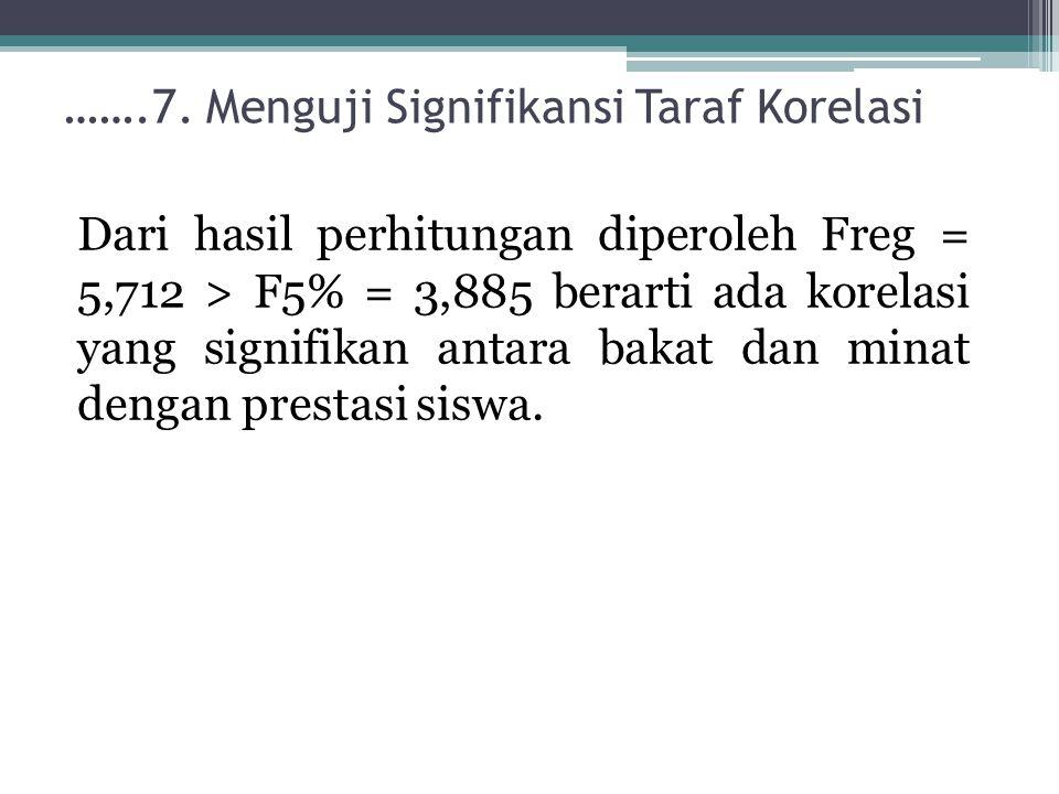 …….7. Menguji Signifikansi Taraf Korelasi Dari hasil perhitungan diperoleh Freg = 5,712 > F5% = 3,885 berarti ada korelasi yang signifikan antara baka