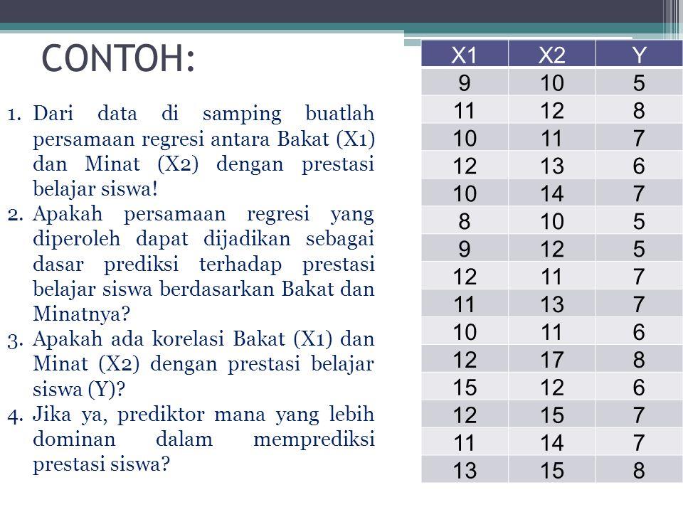 X1X2YX1²X2²Y²X1X2X1YX2Y 9105 11128 10117 12136 10147 8105 9125 117 137 10116 12178 15126 157 11147 13158 ∑∑∑∑∑∑∑∑∑ Selesaikan tabel sebagaimana berikut: