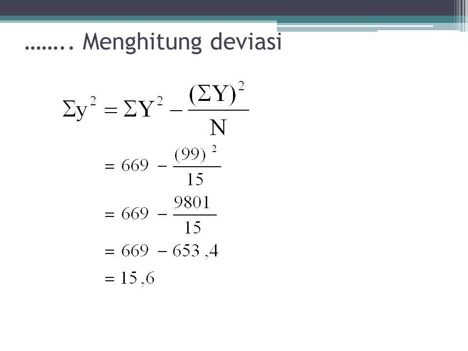 Langkah-langkah Perhitungan: 5. Menguji Signifikansi Persamaan Regresi