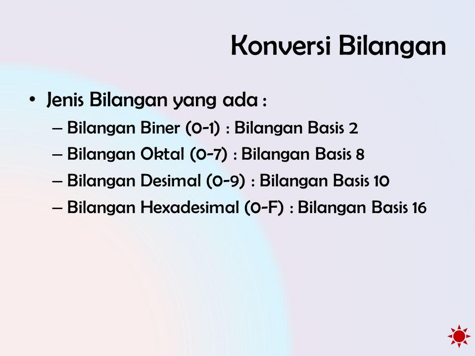 Konversi Bilangan • Jenis Bilangan yang ada : – Bilangan Biner (0-1) : Bilangan Basis 2 – Bilangan Oktal (0-7) : Bilangan Basis 8 – Bilangan Desimal (