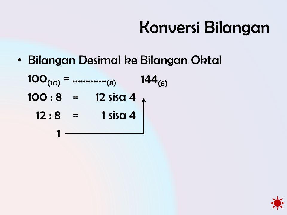 Konversi Bilangan • Bilangan Desimal ke Bilangan Oktal 100 (10) = …………. (8) 100 : 8 =12 sisa 4 12 : 8 =1 sisa 4 1 144 (8)