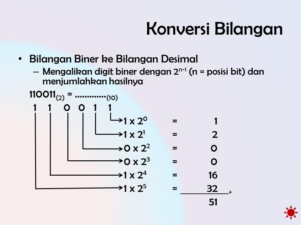Konversi Bilangan • Bilangan Biner ke Bilangan Desimal – Mengalikan digit biner dengan 2 n-1 (n = posisi bit) dan menjumlahkan hasilnya 110011 (2) = ………….