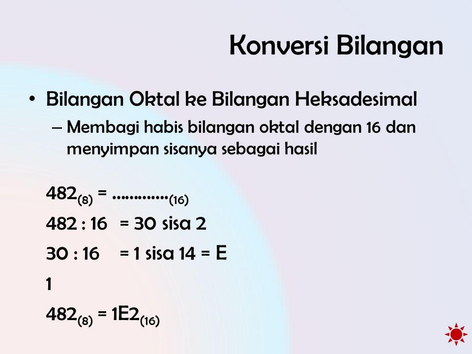 Konversi Bilangan • Bilangan Oktal ke Bilangan Heksadesimal – Membagi habis bilangan oktal dengan 16 dan menyimpan sisanya sebagai hasil 482 (8) = ………….