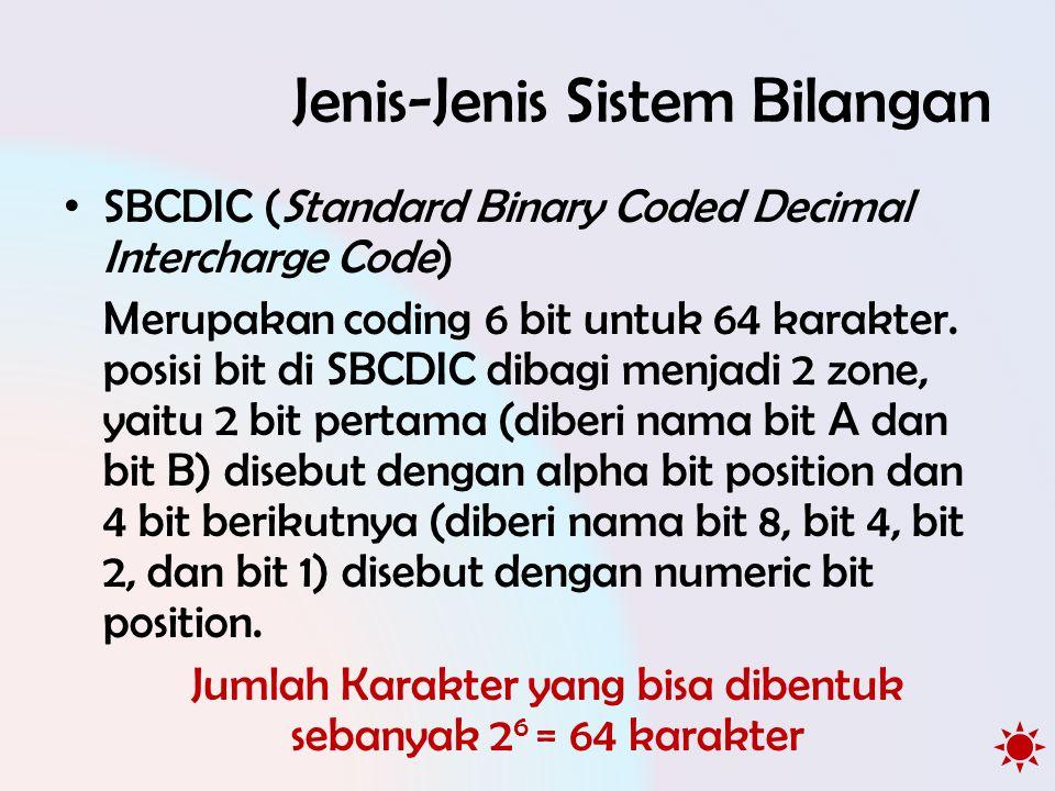 Jenis-Jenis Sistem Bilangan • SBCDIC (Standard Binary Coded Decimal Intercharge Code) Merupakan coding 6 bit untuk 64 karakter. posisi bit di SBCDIC d