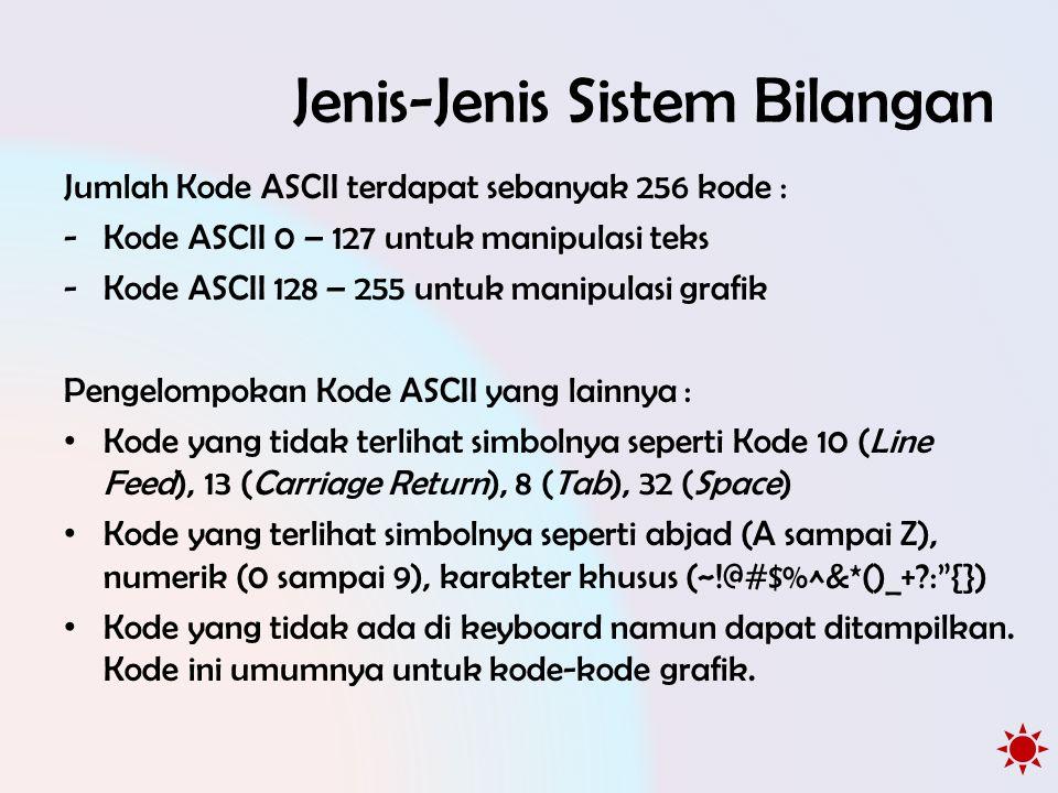 Jenis-Jenis Sistem Bilangan Jumlah Kode ASCII terdapat sebanyak 256 kode : -Kode ASCII 0 – 127 untuk manipulasi teks -Kode ASCII 128 – 255 untuk manip