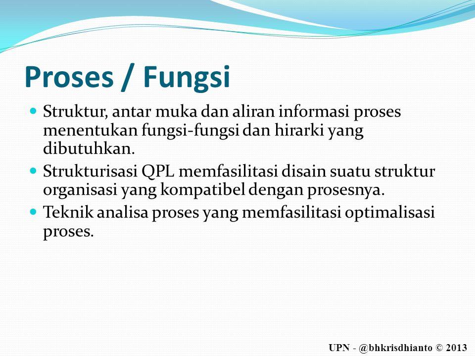 UPN - @bhkrisdhianto © 2013 Proses / Fungsi  Struktur, antar muka dan aliran informasi proses menentukan fungsi-fungsi dan hirarki yang dibutuhkan. 