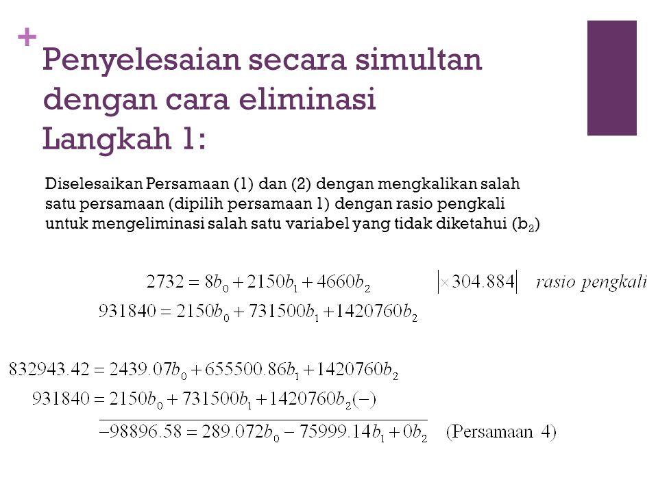 + Penyelesaian secara simultan dengan cara eliminasi Langkah 1: Diselesaikan Persamaan (1) dan (2) dengan mengkalikan salah satu persamaan (dipilih persamaan 1) dengan rasio pengkali untuk mengeliminasi salah satu variabel yang tidak diketahui (b 2 )