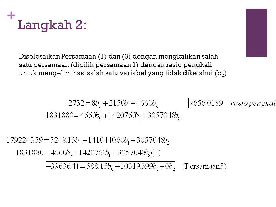 + Langkah 2: Diselesaikan Persamaan (1) dan (3) dengan mengkalikan salah satu persamaan (dipilih persamaan 1) dengan rasio pengkali untuk mengeliminasi salah satu variabel yang tidak diketahui (b 2 )