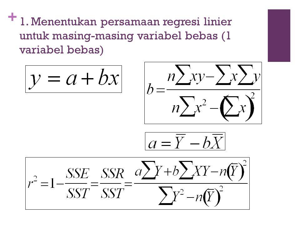 + 1. Menentukan persamaan regresi linier untuk masing-masing variabel bebas (1 variabel bebas)