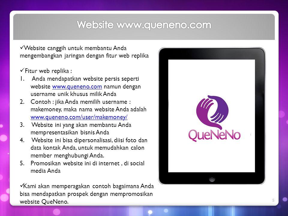  Website canggih untuk membantu Anda mengembangkan jaringan dengan fitur web replika  Fitur web replika : 1. Anda mendapatkan website persis seperti