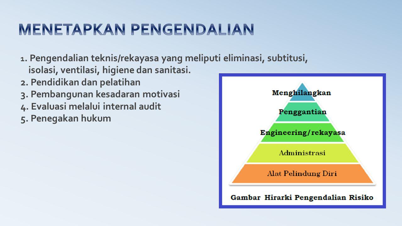 1. Pengendalian teknis/rekayasa yang meliputi eliminasi, subtitusi, isolasi, ventilasi, higiene dan sanitasi. 2. Pendidikan dan pelatihan 3. Pembangun