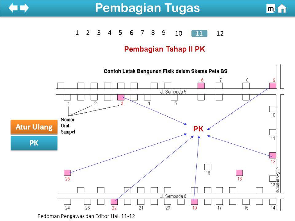 PK Pembagian Tahap II PK 100% SDKI 2012 PK Sketsa Peta Atur Ulang Pembagian Tugas m