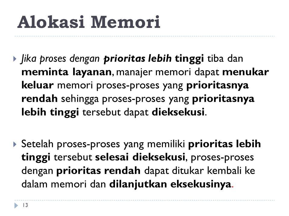 Alokasi Memori  Dibutuhkan pembagian memori seefisien mungkin agar main memory dapat melayani sistem operasi dan proses dengan baik,  Salah satunya adalah dengan contiguous memory allocation.