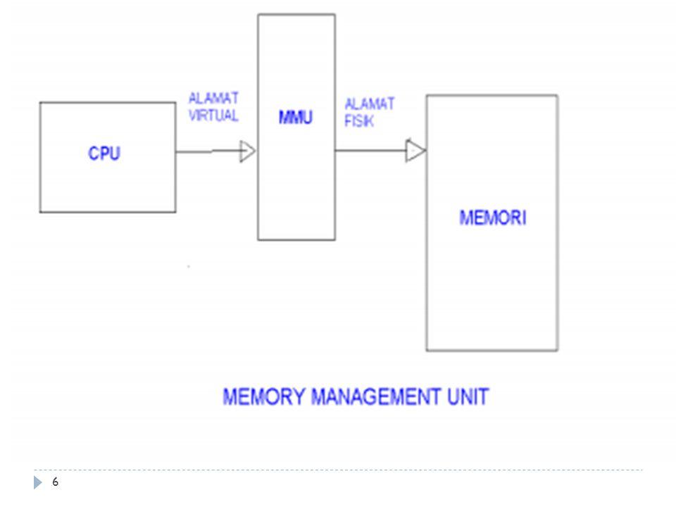 Manajemen memori  Kumpulan alamat virtual yang dibuat oleh CPU disebut ruang alamat virtual.
