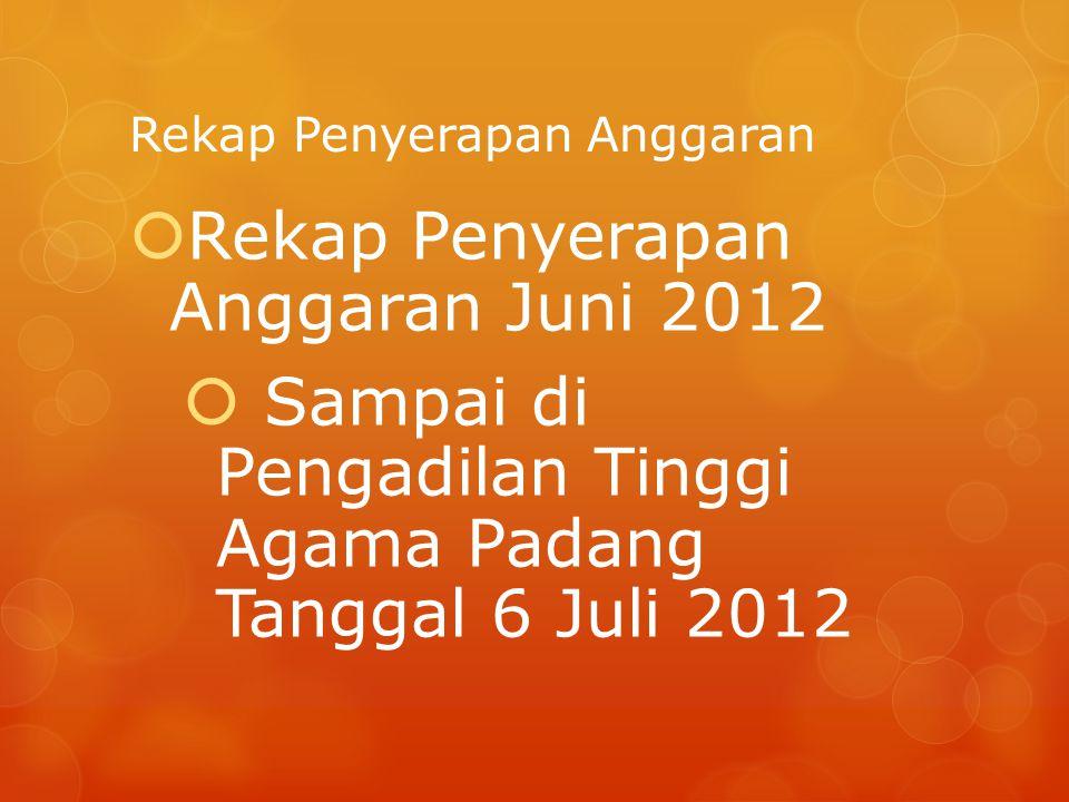Rekap Penyerapan Anggaran  Rekap Penyerapan Anggaran Juni 2012  Sampai di Pengadilan Tinggi Agama Padang Tanggal 6 Juli 2012