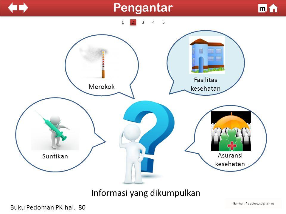Gambar : freephotosdigital.net Merokok Asuransi kesehatan Fasilitas kesehatan Suntikan 100% Informasi yang dikumpulkan Pengantar m Buku Pedoman PK hal.