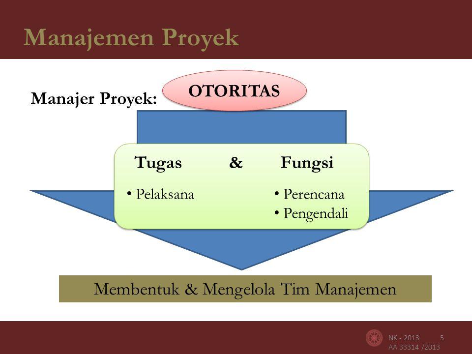 AA 33314 /2013 Manajemen Proyek 5NK - 2013 Manajer Proyek: • Pelaksana Tugas & Fungsi • Perencana • Pengendali OTORITAS Membentuk & Mengelola Tim Mana