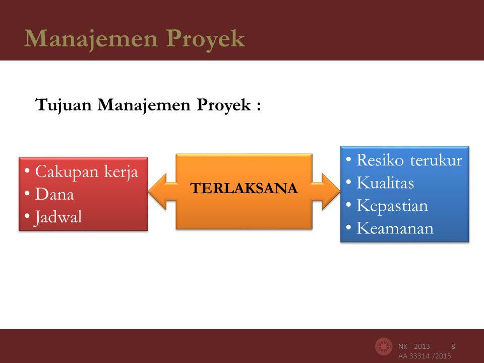 AA 33314 /2013 Manajemen Proyek 8NK - 2013 Tujuan Manajemen Proyek : • Cakupan kerja • Dana • Jadwal • Cakupan kerja • Dana • Jadwal • Resiko terukur