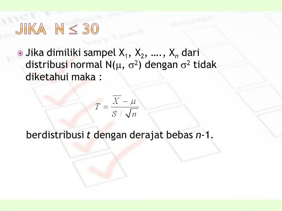  Distribusi ini serupa dengan distribusi Z dengan mean nol dan simetris berbentuk lonceng / bell shape terhadap mean.