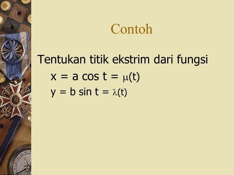 Contoh Tentukan titik ekstrim dari fungsi x = a cos t =  (t) y = b sin t =  (t)