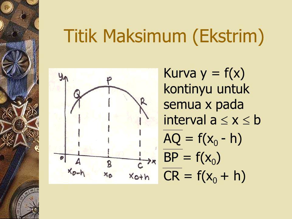 P disebut titik maksimum bila : BP > AQ f(x 0 ) > f(x 0 - h) BP > CR f(x 0 ) > f(x 0 + h) Dari Q ke P kurva naik  untuk semua x dari titik-titik diantara Q dan P mempunyai f ' (x) > 0 Dari P ke R kurva turun  untuk semua x dari titik-titik diantara P dan R mempunyai f ' (x) < 0
