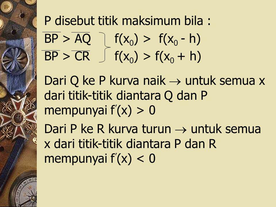 P disebut titik maksimum bila : BP > AQ f(x 0 ) > f(x 0 - h) BP > CR f(x 0 ) > f(x 0 + h) Dari Q ke P kurva naik  untuk semua x dari titik-titik dian