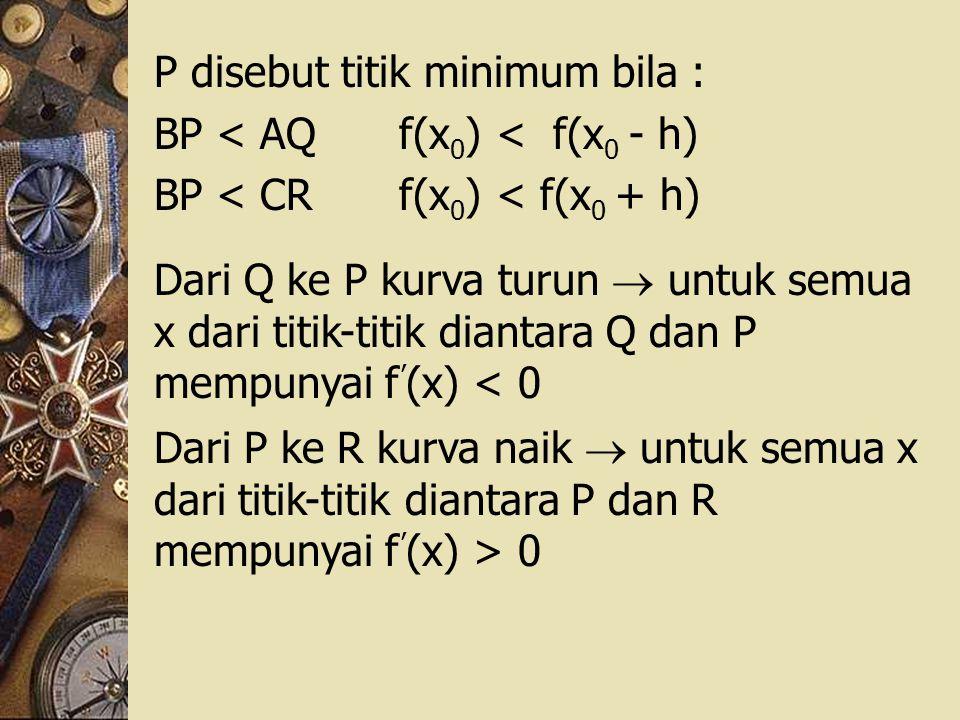 P disebut titik minimum bila : BP < AQ f(x 0 ) < f(x 0 - h) BP < CR f(x 0 ) < f(x 0 + h) Dari Q ke P kurva turun  untuk semua x dari titik-titik dian