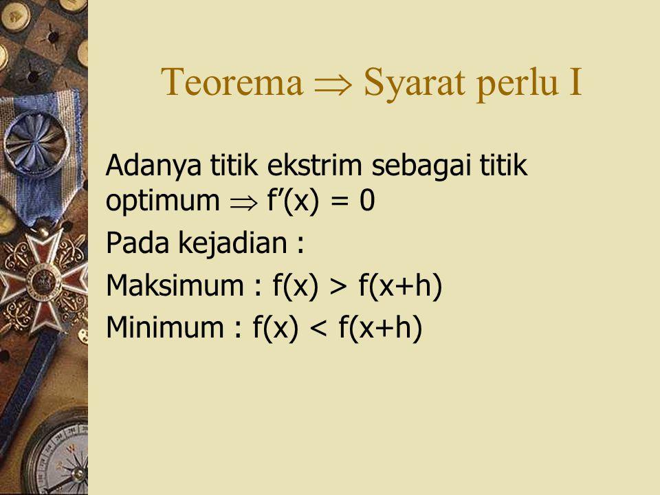 Teorema  Syarat perlu I Adanya titik ekstrim sebagai titik optimum  f'(x) = 0 Pada kejadian : Maksimum : f(x) > f(x+h) Minimum : f(x) < f(x+h)