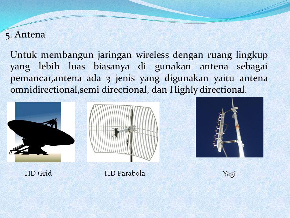 5. Antena Untuk membangun jaringan wireless dengan ruang lingkup yang lebih luas biasanya di gunakan antena sebagai pemancar,antena ada 3 jenis yang d