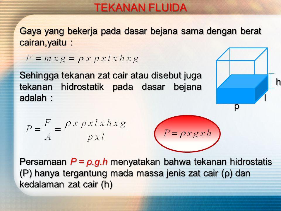 Bagaimana menentukan besar tekanan fluida .