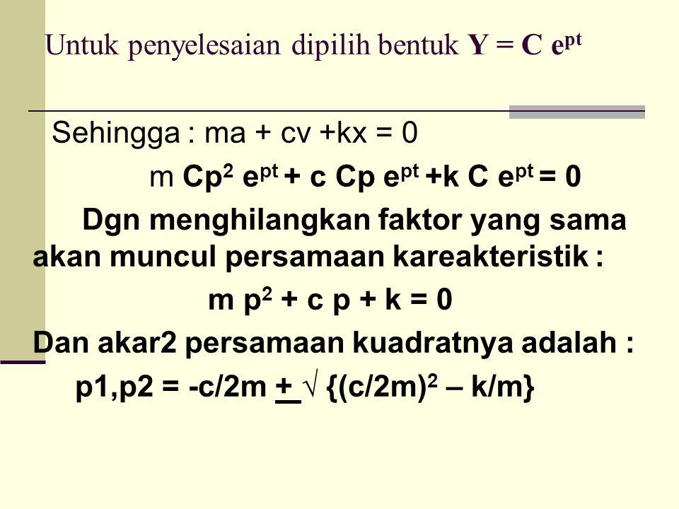Untuk penyelesaian dipilih bentuk Y = C e pt Sehingga : ma + cv +kx = 0 m Cp 2 e pt + c Cp e pt +k C e pt = 0 Dgn menghilangkan faktor yang sama akan