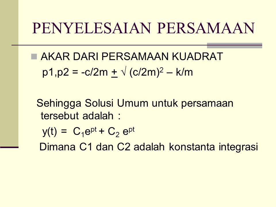 PENYELESAIAN PERSAMAAN  AKAR DARI PERSAMAAN KUADRAT p1,p2 = -c/2m + √ (c/2m) 2 – k/m Sehingga Solusi Umum untuk persamaan tersebut adalah : y(t) = C