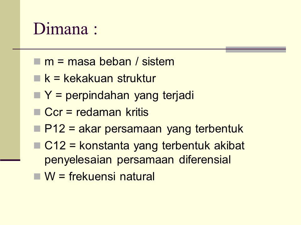 Dimana :  m = masa beban / sistem  k = kekakuan struktur  Y = perpindahan yang terjadi  Ccr = redaman kritis  P12 = akar persamaan yang terbentuk
