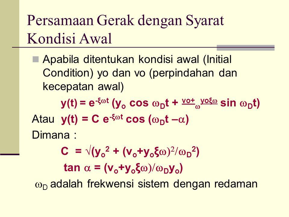 Persamaan Gerak dengan Syarat Kondisi Awal  Apabila ditentukan kondisi awal (Initial Condition) yo dan vo (perpindahan dan kecepatan awal) y(t) = e -