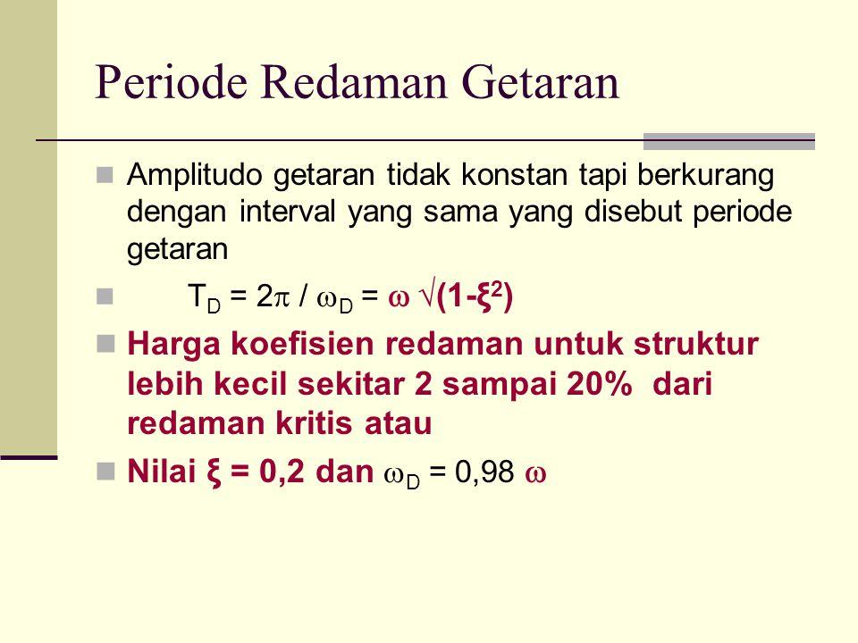 Periode Redaman Getaran  Amplitudo getaran tidak konstan tapi berkurang dengan interval yang sama yang disebut periode getaran  T D = 2  /  D = 
