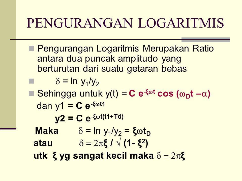 PENGURANGAN LOGARITMIS  Pengurangan Logaritmis Merupakan Ratio antara dua puncak amplitudo yang berturutan dari suatu getaran bebas   = ln y 1 /y 2