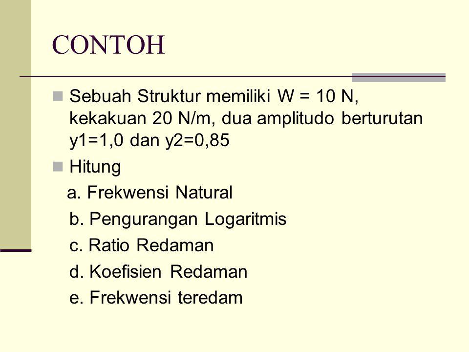 CONTOH  Sebuah Struktur memiliki W = 10 N, kekakuan 20 N/m, dua amplitudo berturutan y1=1,0 dan y2=0,85  Hitung a. Frekwensi Natural b. Pengurangan