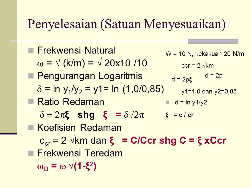Penyelesaian (Satuan Menyesuaikan)  Frekwensi Natural  = √ (k/m) = √ 20x10 /10  Pengurangan Logaritmis  = ln y 1 /y 2 = y1= ln (1,0/0,85)  Ratio