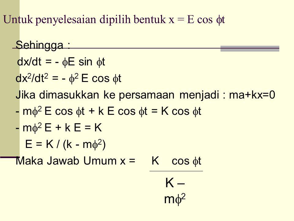 Penyelesaian (Satuan Menyesuaikan)  Frekwensi Natural  = √ (k/m) = √ 20x10 /10  Pengurangan Logaritmis  = ln y 1 /y 2 = y1= ln (1,0/0,85)  Ratio Redaman  ξ shg ξ =   Koefisien Redaman c cr = 2 √km dan ξ = C/Ccr shg C = ξ xCcr  Frekwensi Teredam  D =  √(1-ξ 2 ) d = 2p ξ = c / cr y1=1,0 dan y2=0,85 W = 10 N, kekakuan 20 N/m ccr = 2 √km d = 2pξ  d = ln y1/y2