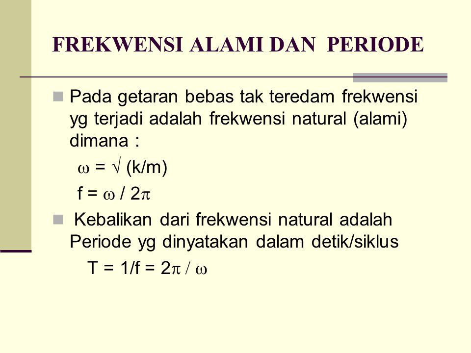 FREKWENSI ALAMI DAN PERIODE  Pada getaran bebas tak teredam frekwensi yg terjadi adalah frekwensi natural (alami) dimana :  = √ (k/m) f =  / 2  
