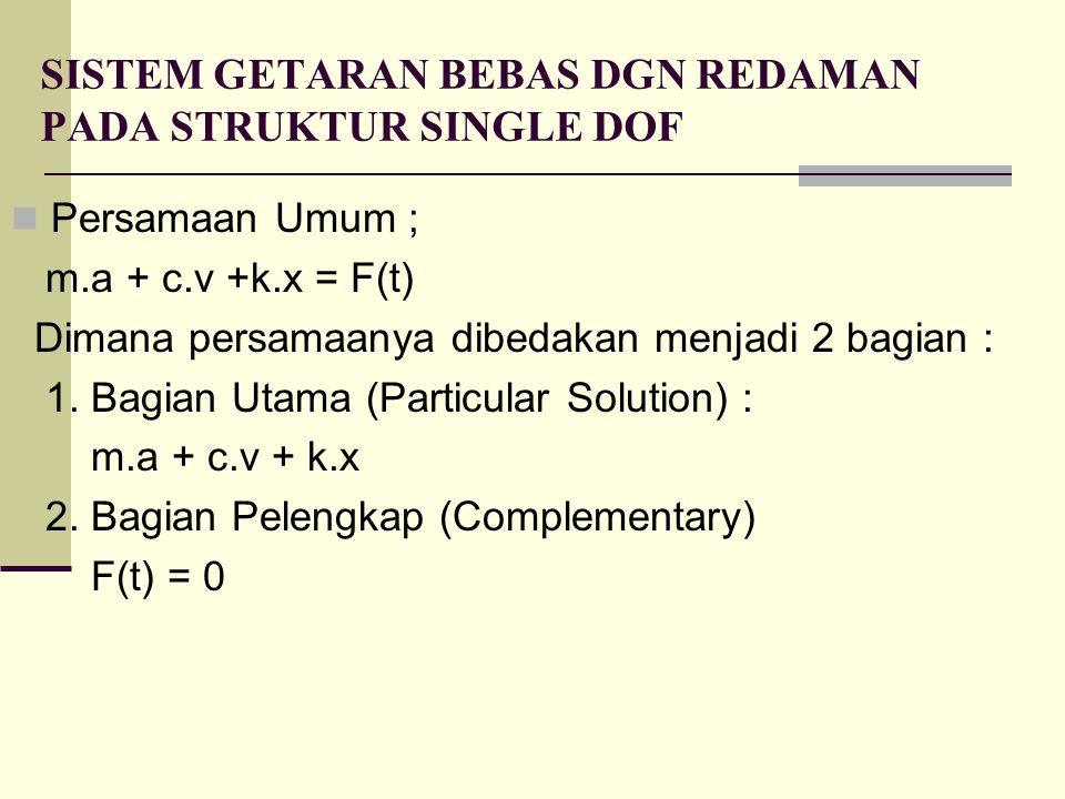 Untuk penyelesaian dipilih bentuk Y = C e pt Sehingga : ma + cv +kx = 0 m Cp 2 e pt + c Cp e pt +k C e pt = 0 Dgn menghilangkan faktor yang sama akan muncul persamaan kareakteristik : m p 2 + c p + k = 0 Dan akar2 persamaan kuadratnya adalah : p1,p2 = -c/2m + √ {(c/2m) 2 – k/m}