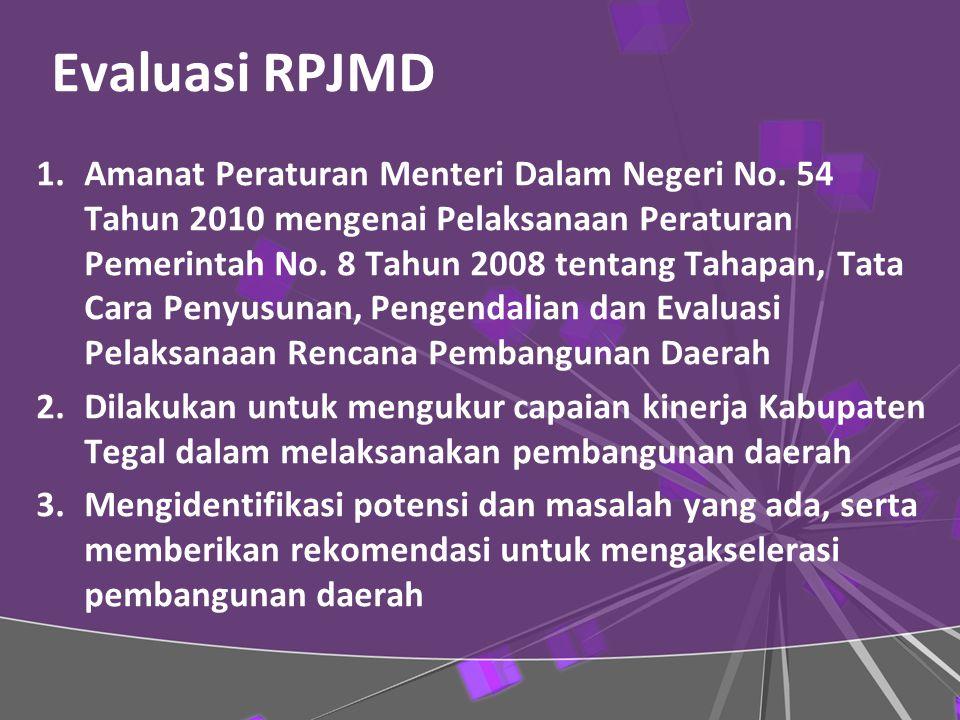 Evaluasi RPJMD 1.Amanat Peraturan Menteri Dalam Negeri No.
