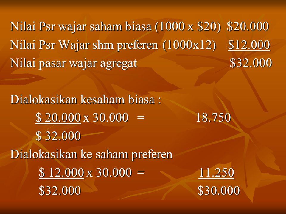 Nilai Psr wajar saham biasa (1000 x $20) $20.000 Nilai Psr Wajar shm preferen (1000x12) $12.000 Nilai pasar wajar agregat $32.000 Dialokasikan kesaham biasa : $ 20.000 x 30.000 = 18.750 $ 20.000 x 30.000 = 18.750 $ 32.000 $ 32.000 Dialokasikan ke saham preferen $ 12.000 x 30.000 = 11.250 $ 12.000 x 30.000 = 11.250 $32.000 $30.000 $32.000 $30.000