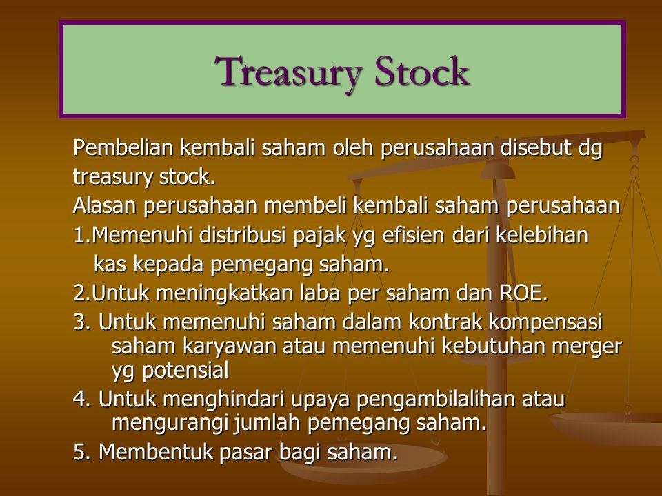 Pembelian kembali saham oleh perusahaan disebut dg treasury stock.